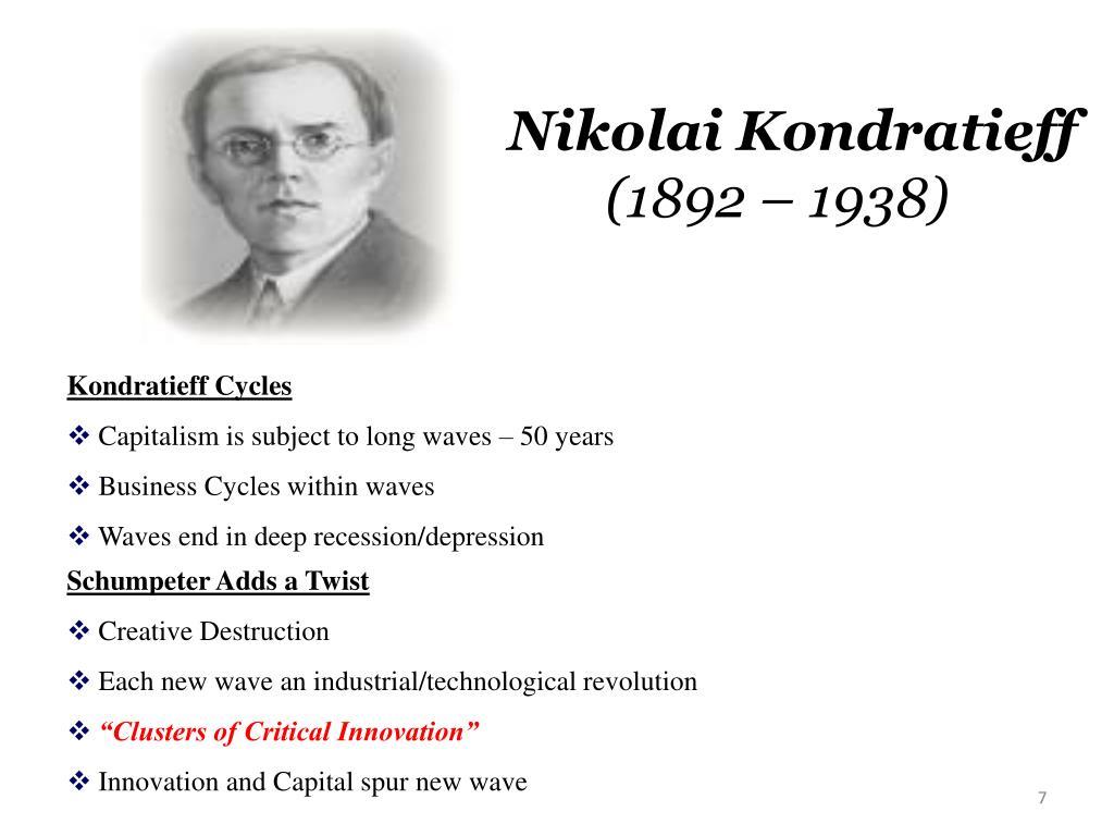 Nikolai Kondratieff