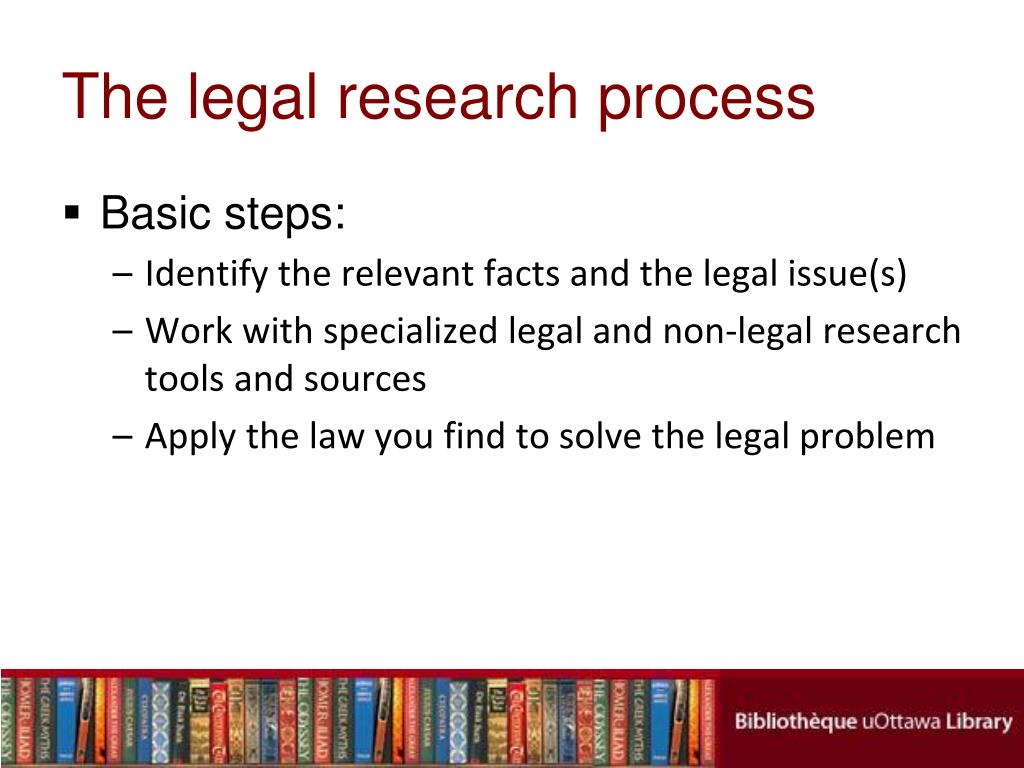 The legal research process