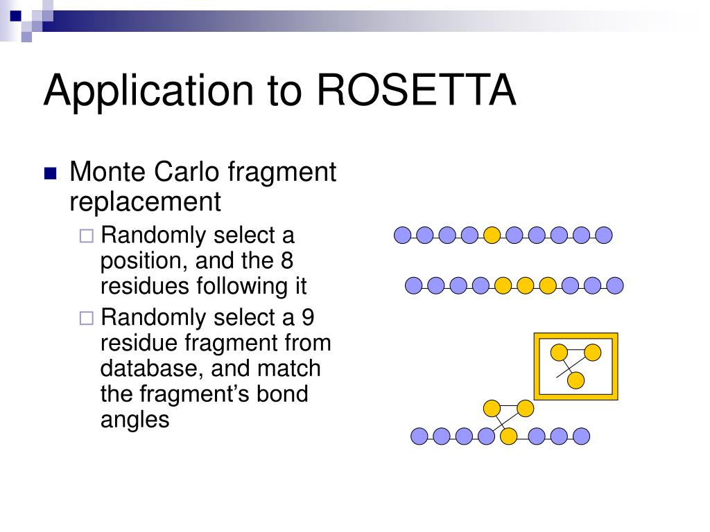 Application to ROSETTA