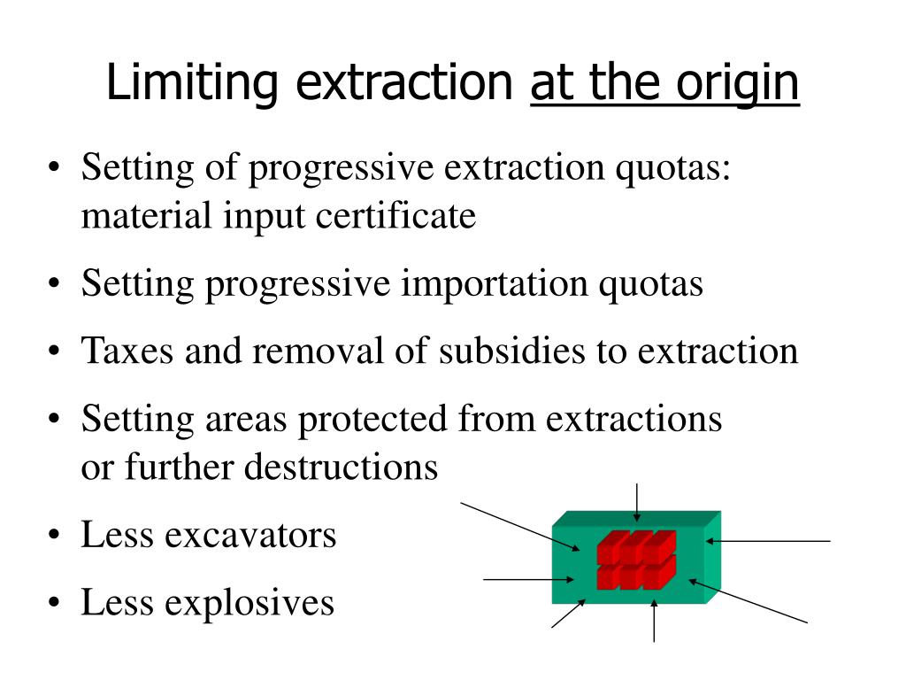 Limiting extraction
