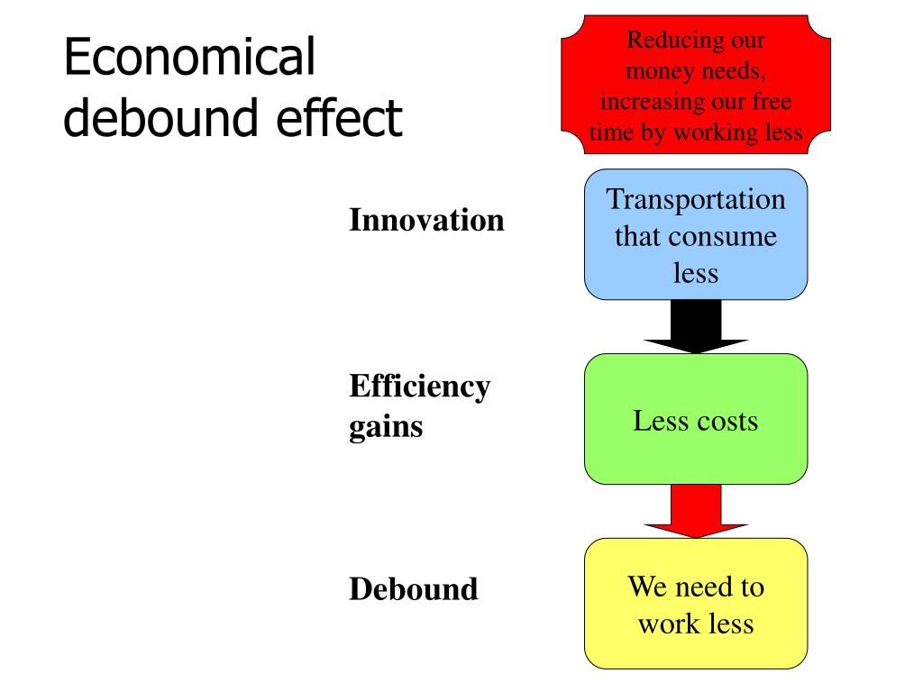 Reducing our