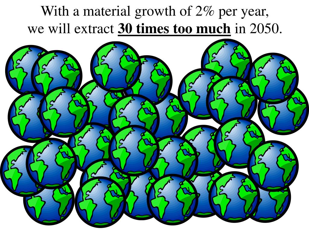 With a material growth of 2% per year,