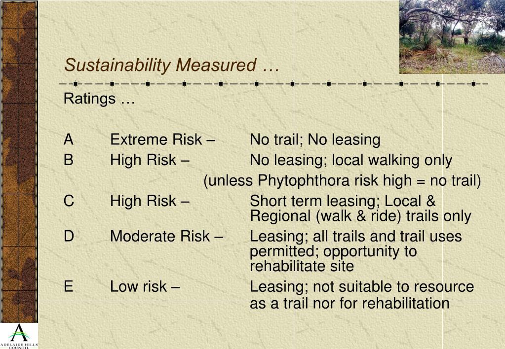 Sustainability Measured …