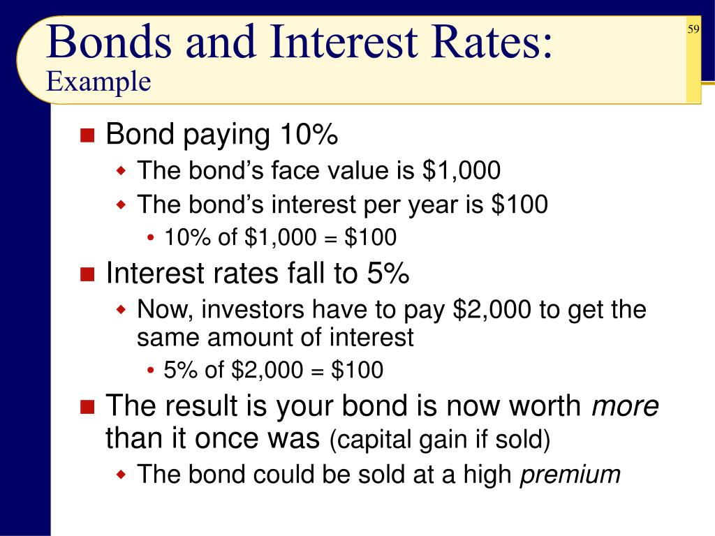 Bonds and Interest Rates: