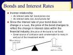 bonds and interest rates