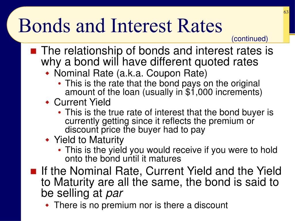Bonds and Interest Rates