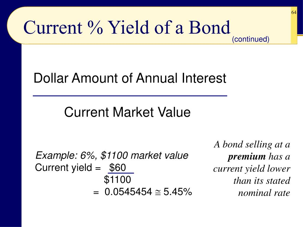Dollar Amount of Annual Interest