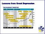 lessons from great depression4