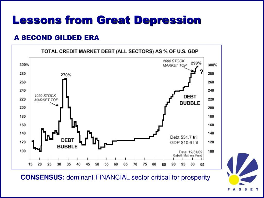 Lessons from Great Depression