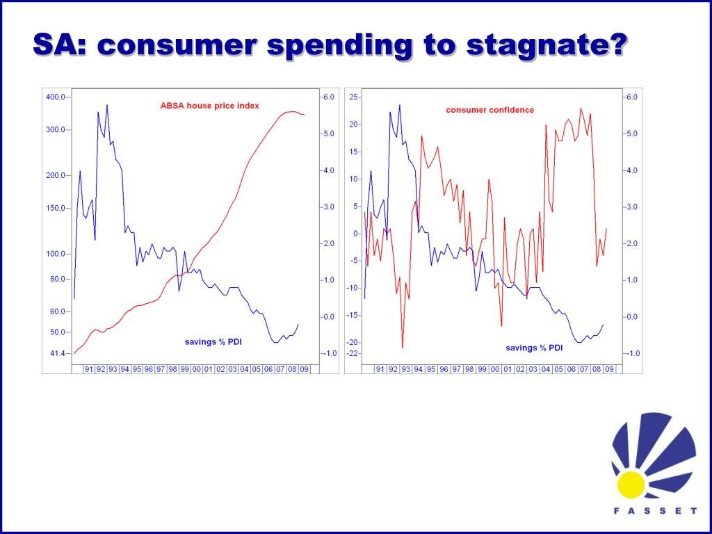 SA: consumer spending to stagnate?