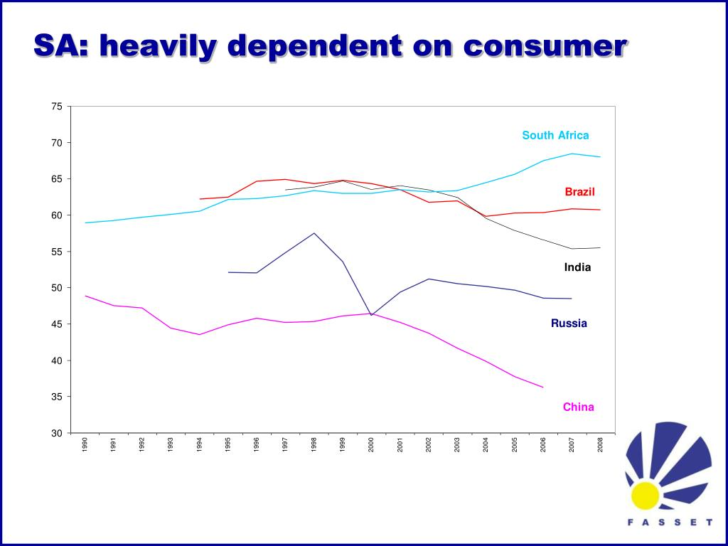 SA: heavily dependent on consumer