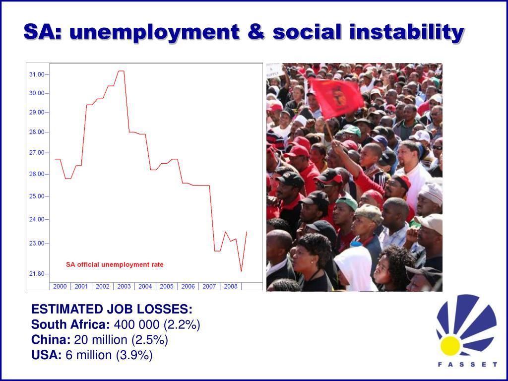 SA: unemployment & social instability