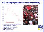 sa unemployment social instability