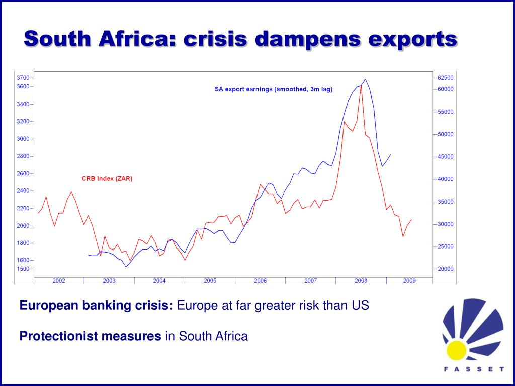 South Africa: crisis dampens exports