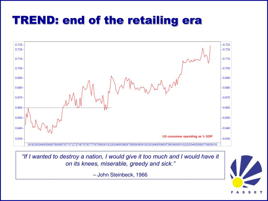 TREND: end of the retailing era