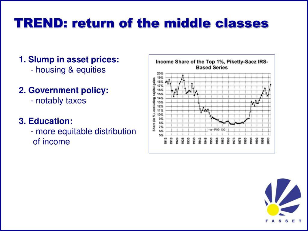 TREND: return of the middle classes