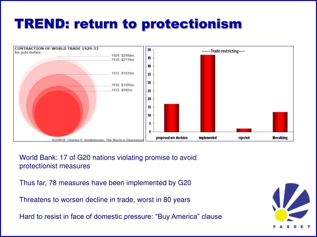 TREND: return to protectionism