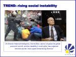 trend rising social instability