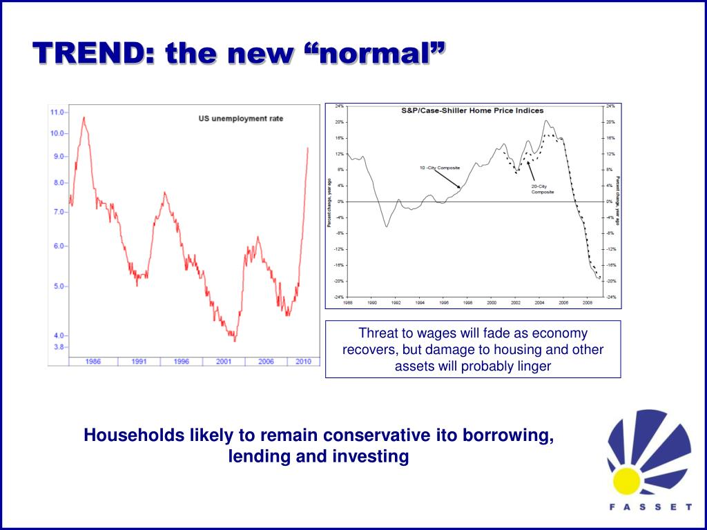 """TREND: the new """"normal"""""""