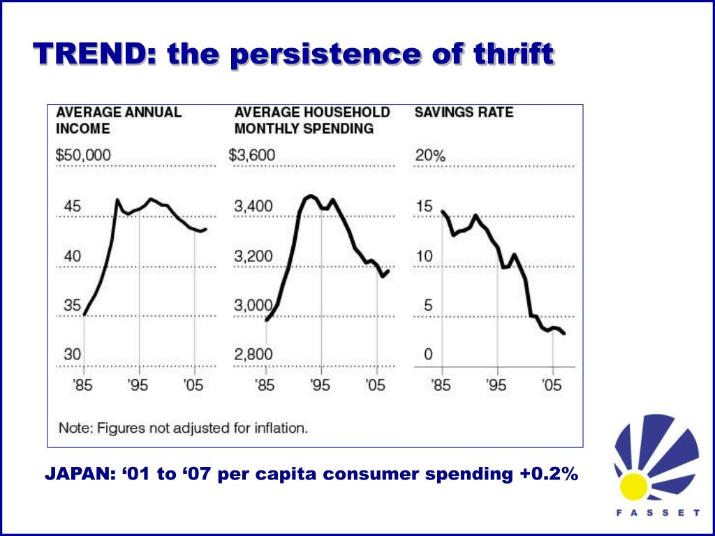 TREND: the persistence of thrift