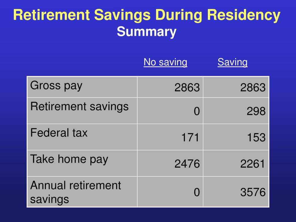 Retirement Savings During Residency