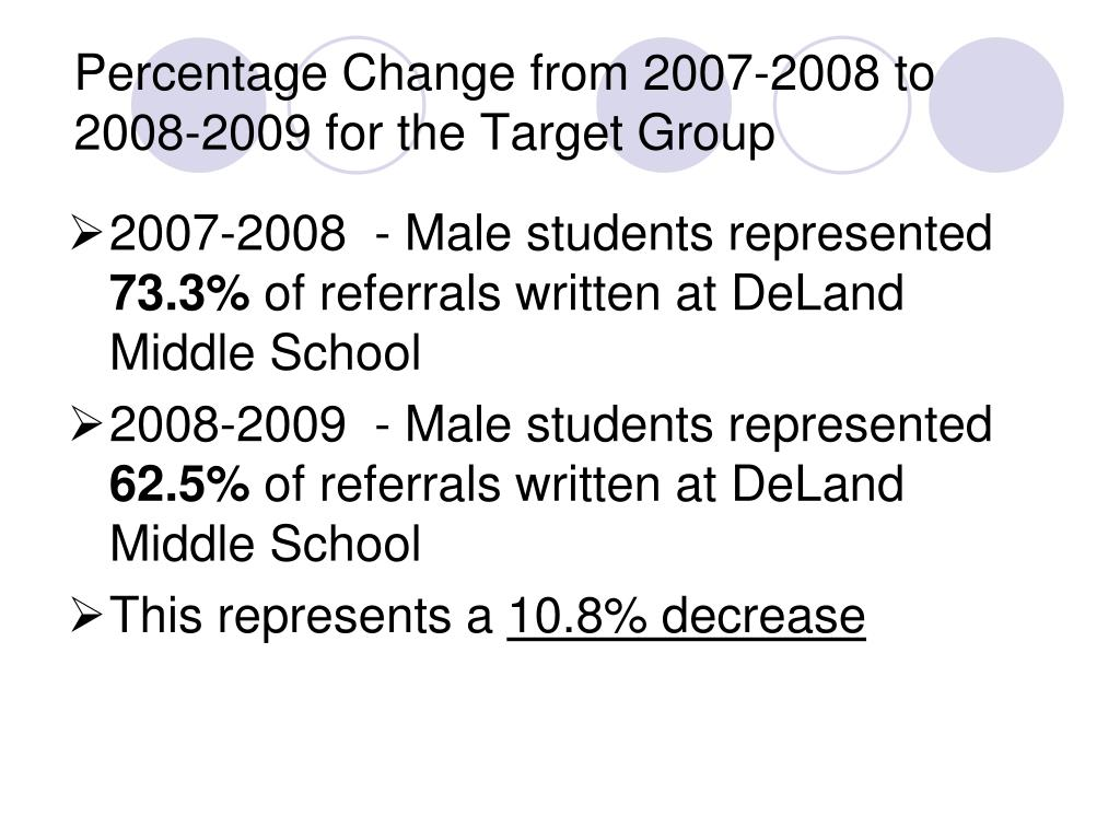 group as target change