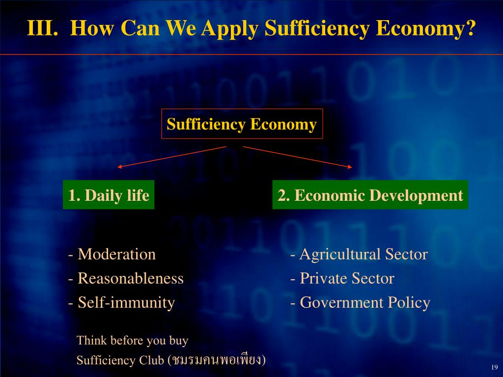 III.  How Can We Apply Sufficiency Economy?