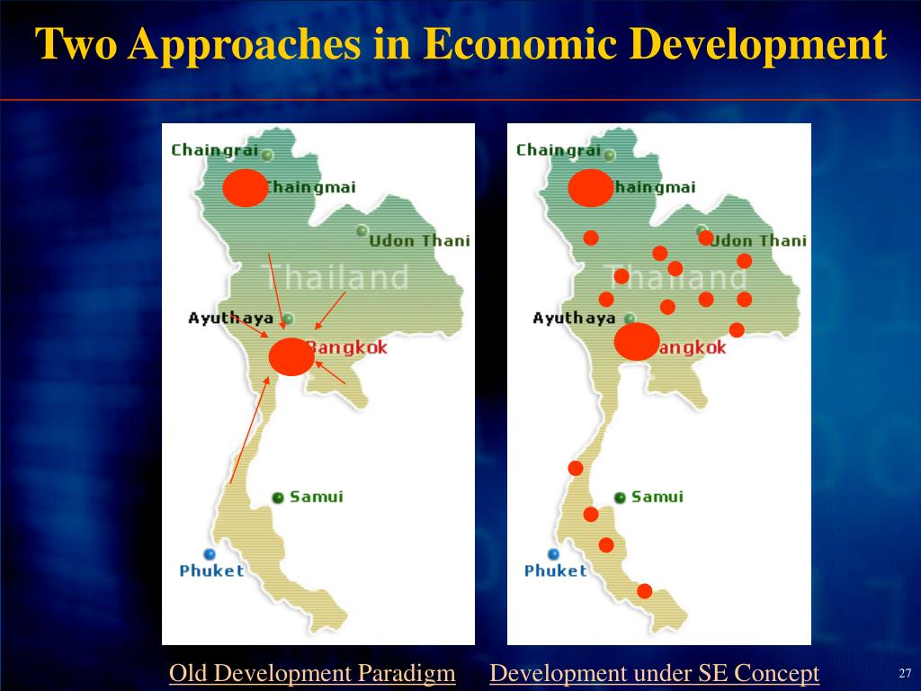Two Approaches in Economic Development