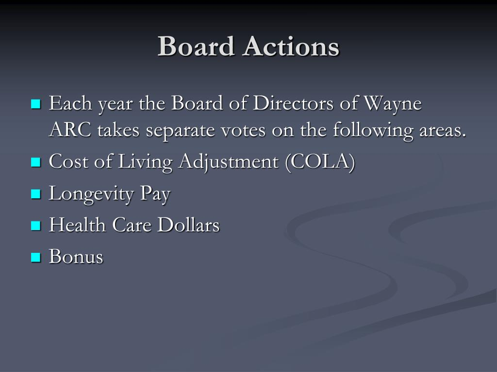 Board Actions