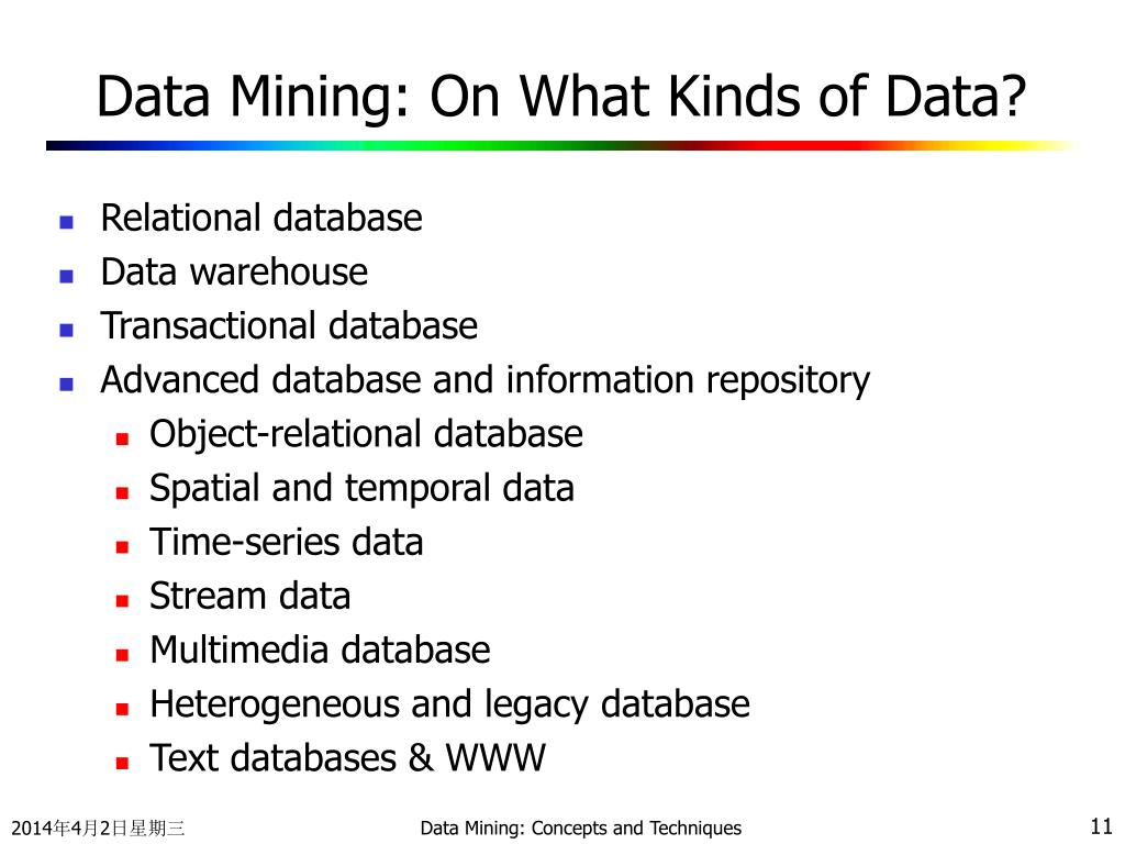 Data Mining: On What Kinds of Data?