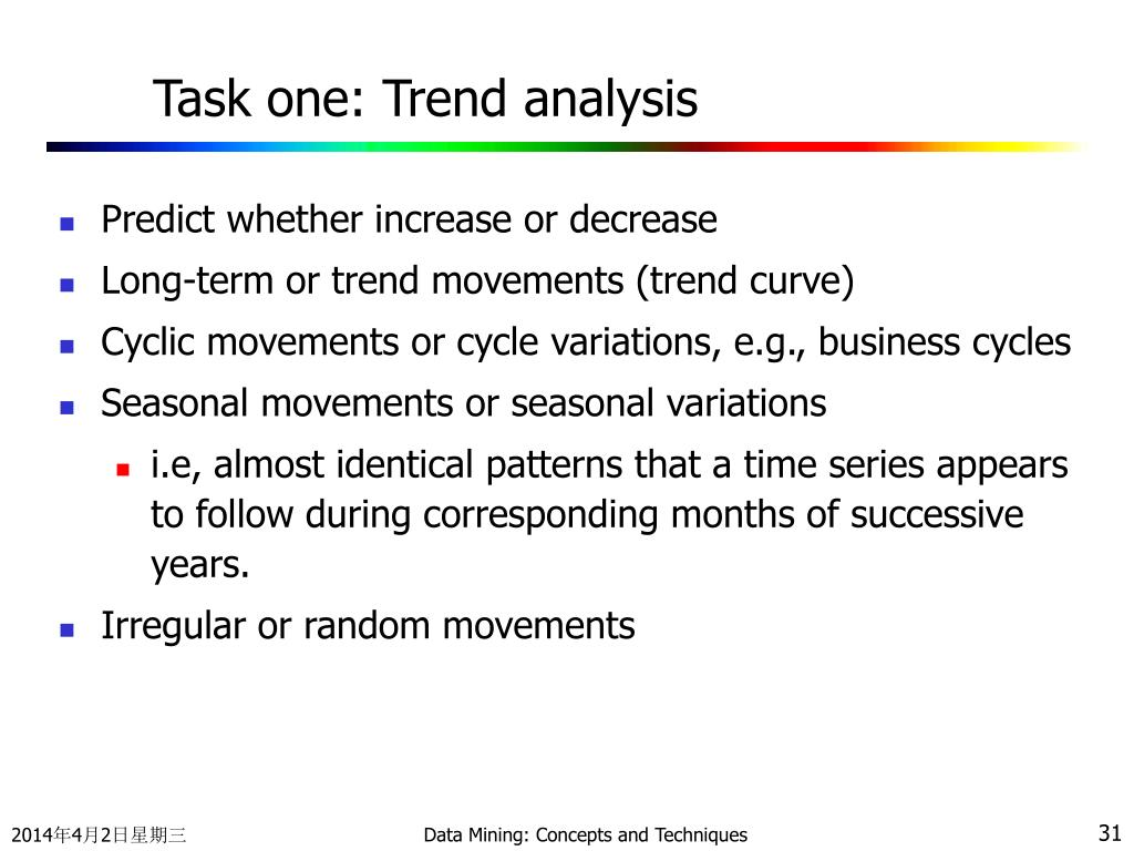 Task one: Trend analysis
