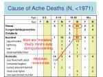 cause of ache deaths n 197111