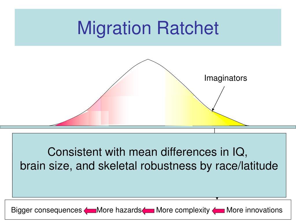 Migration Ratchet