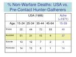 non warfare deaths usa vs pre contact hunter gatherers