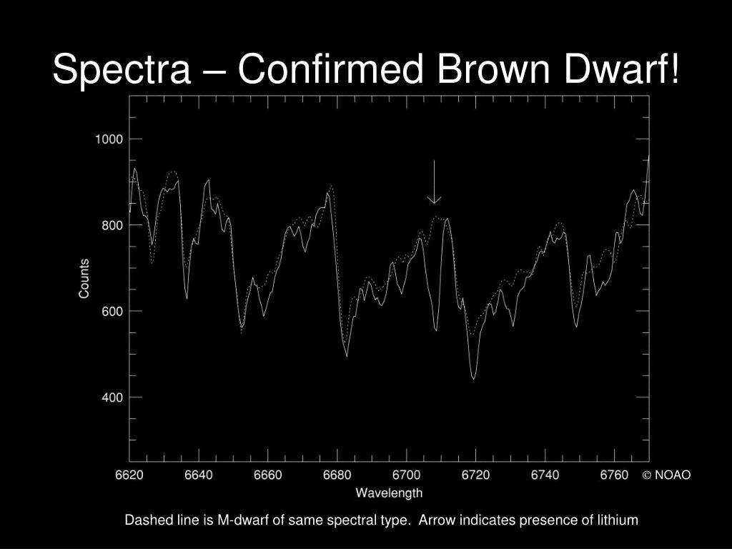Spectra – Confirmed Brown Dwarf!
