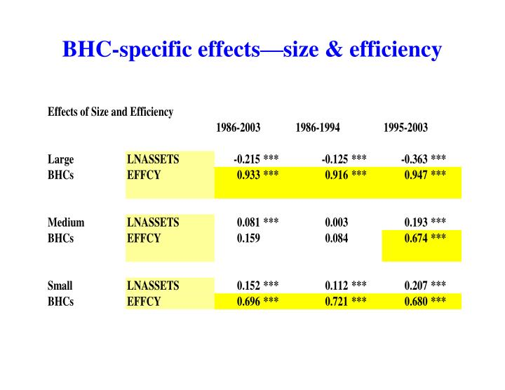 BHC-specific effects—size & efficiency
