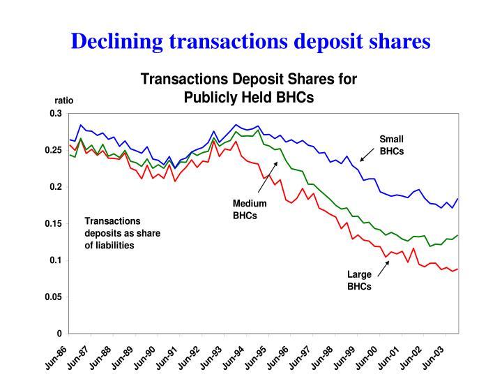 Declining transactions deposit shares