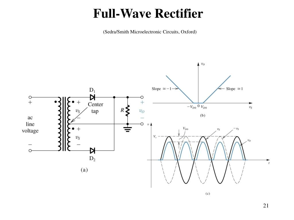 Electrical engineers symbol besides Diode Ground Circuit further Full Wave Rectifier With Two Diodes additionally Basic Rectifier Circuit additionally Wiring Drafting Symbols. on bridge rectifier circuit diagram ppt