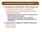 forecasting hr supply and demand23