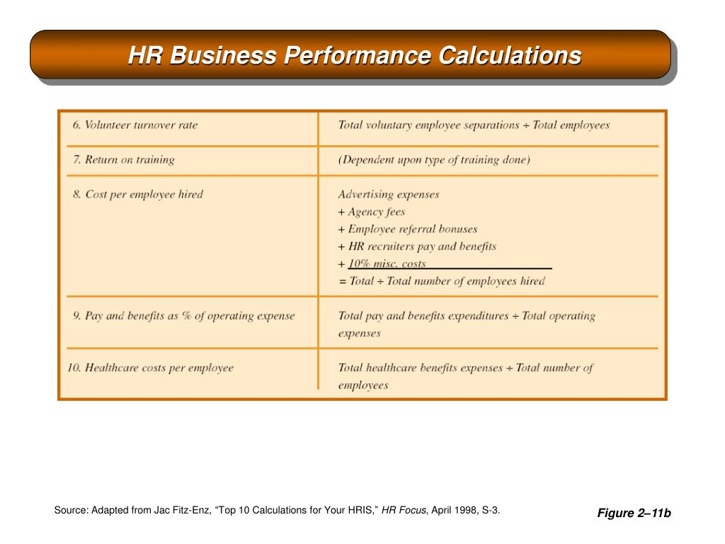 HR Business Performance Calculations