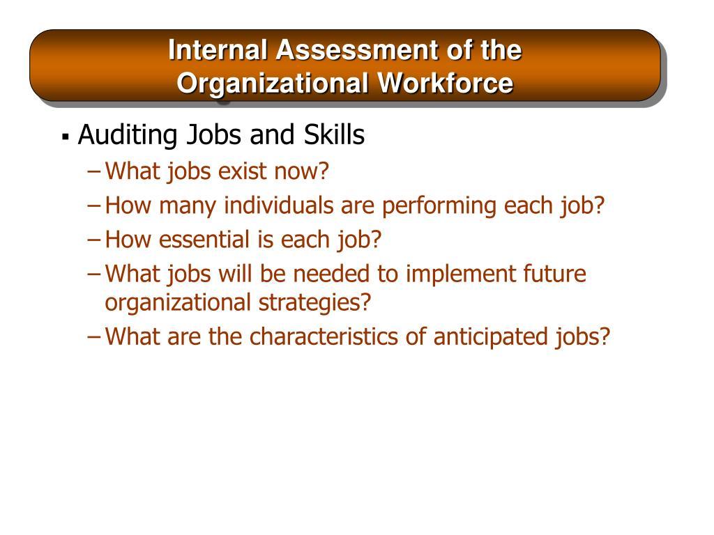 Internal Assessment of the