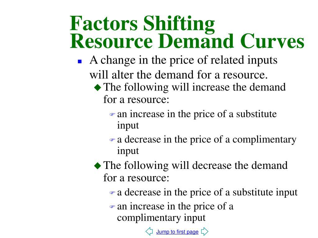 Factors Shifting