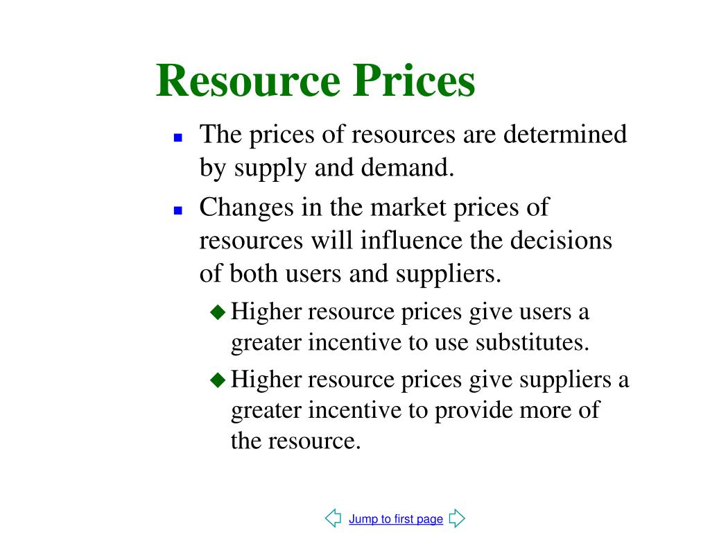 Resource Prices
