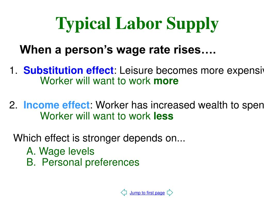 Typical Labor Supply