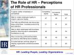 the role of hr perceptions of hr professionals