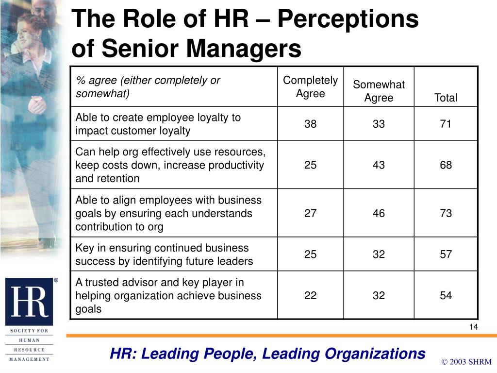 The Role of HR – Perceptions of Senior Managers