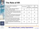 the role of hr