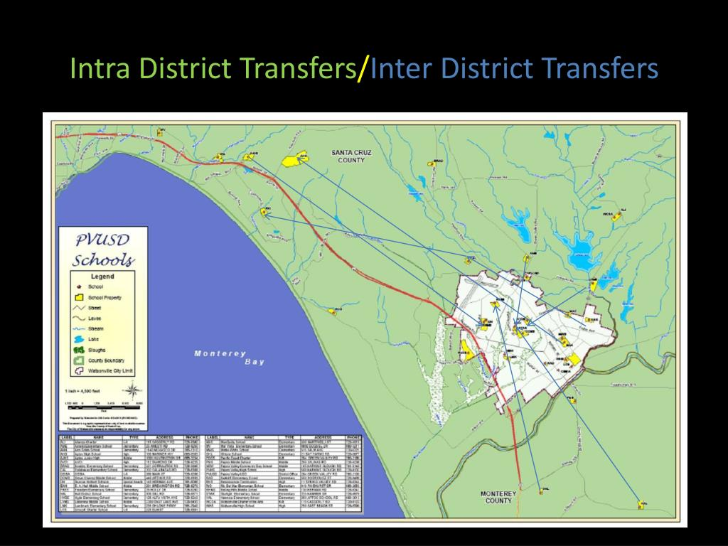 Intra District Transfers