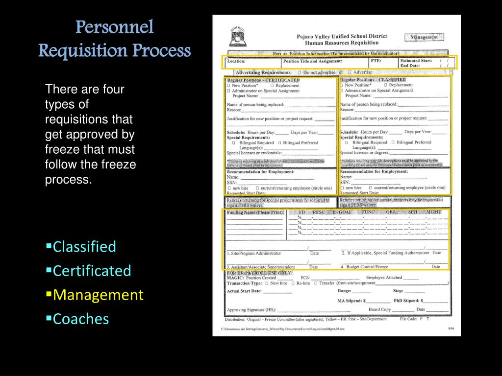 Personnel Requisition Process
