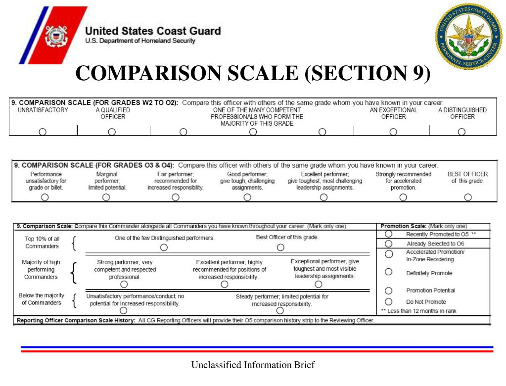 COMPARISON SCALE (SECTION 9)